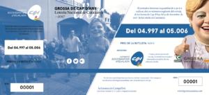 Participacions de CONSORCI SOCIOSANITARI IGUALADA